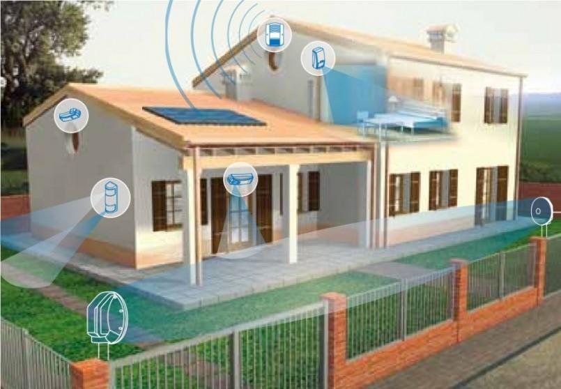 Sistemi di allarme per abitazioni - Allarme per casa prezzi ...